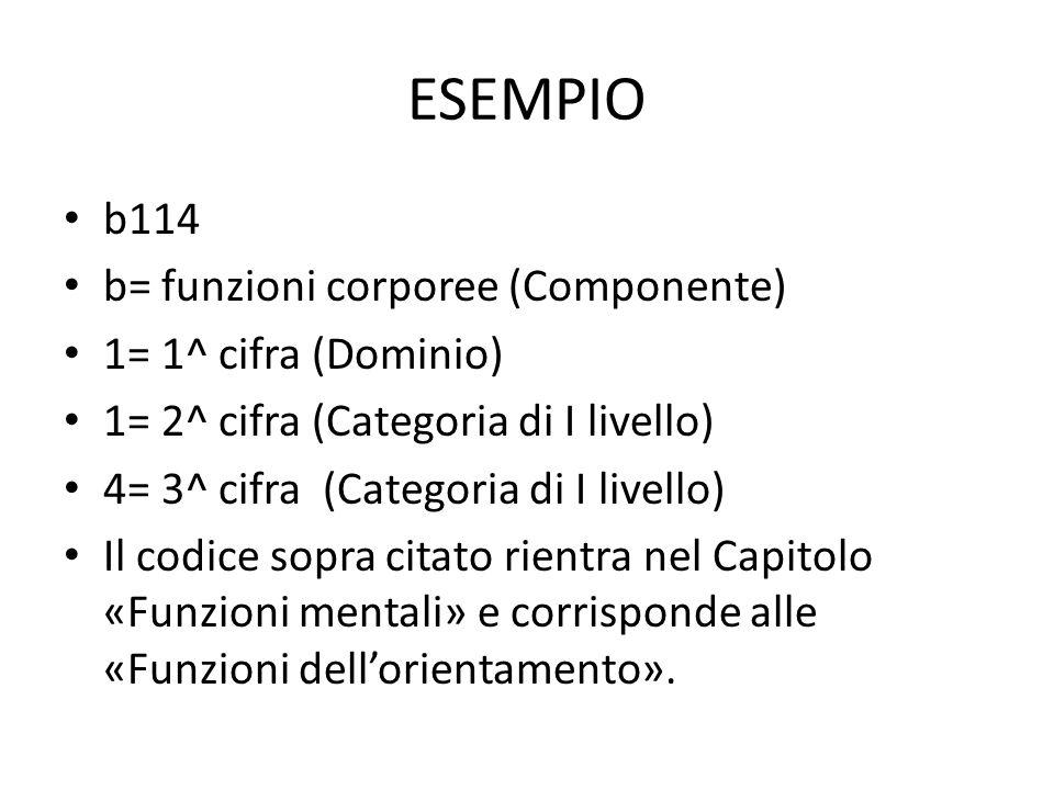 ESEMPIO b114 b= funzioni corporee (Componente) 1= 1^ cifra (Dominio)