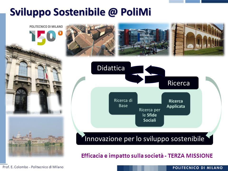 Innovazione per lo sviluppo sostenibile