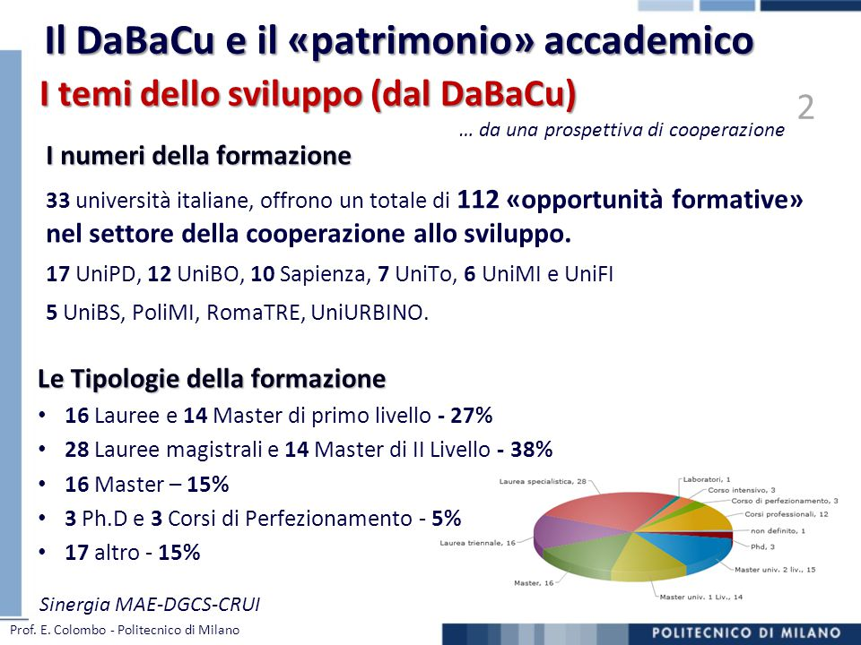 Il DaBaCu e il «patrimonio» accademico