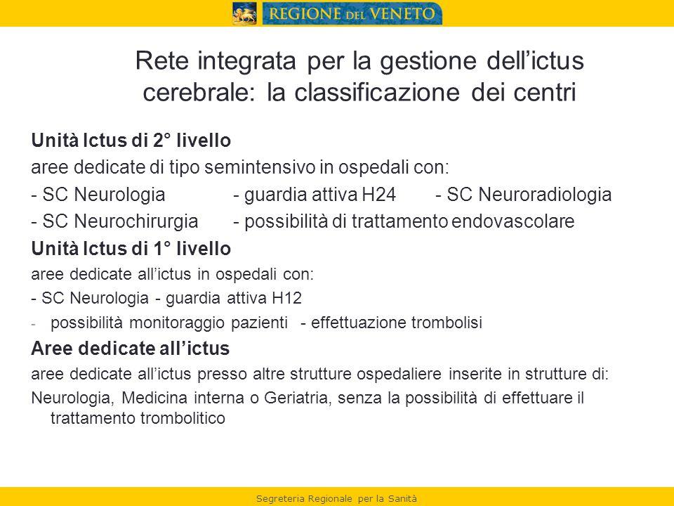 Rete integrata per la gestione dell'ictus cerebrale: la classificazione dei centri