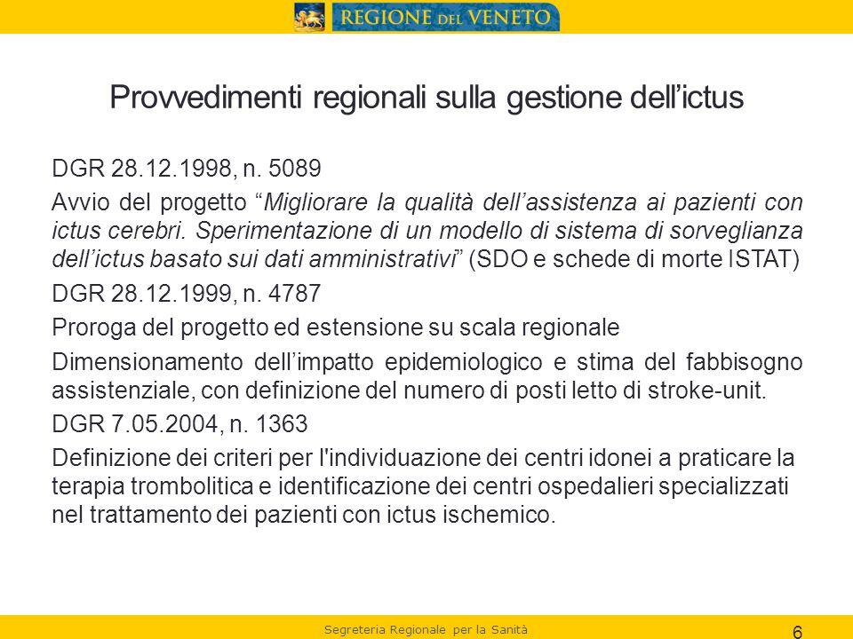 Provvedimenti regionali sulla gestione dell'ictus