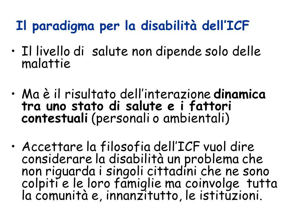Il paradigma per la disabilità dell'ICF