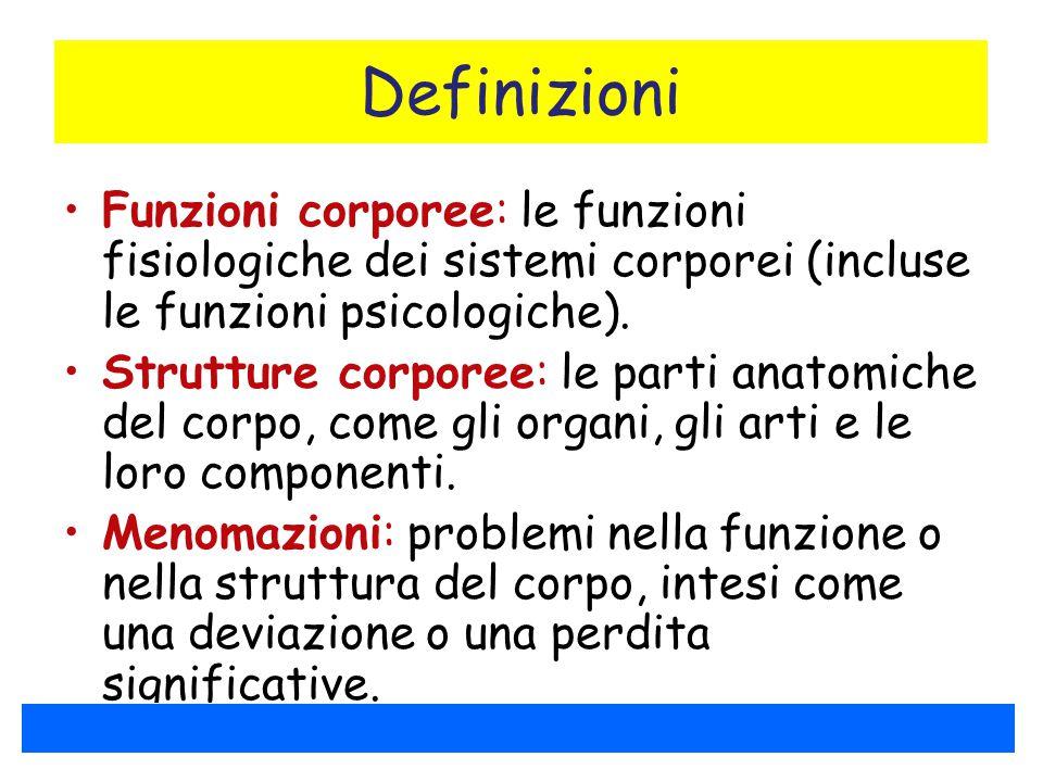 Definizioni Funzioni corporee: le funzioni fisiologiche dei sistemi corporei (incluse le funzioni psicologiche).