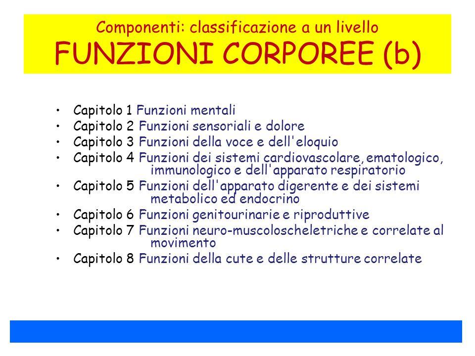 Componenti: classificazione a un livello FUNZIONI CORPOREE (b)