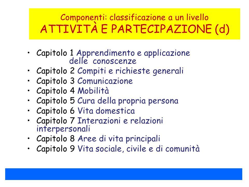 Componenti: classificazione a un livello ATTIVITÀ E PARTECIPAZIONE (d)