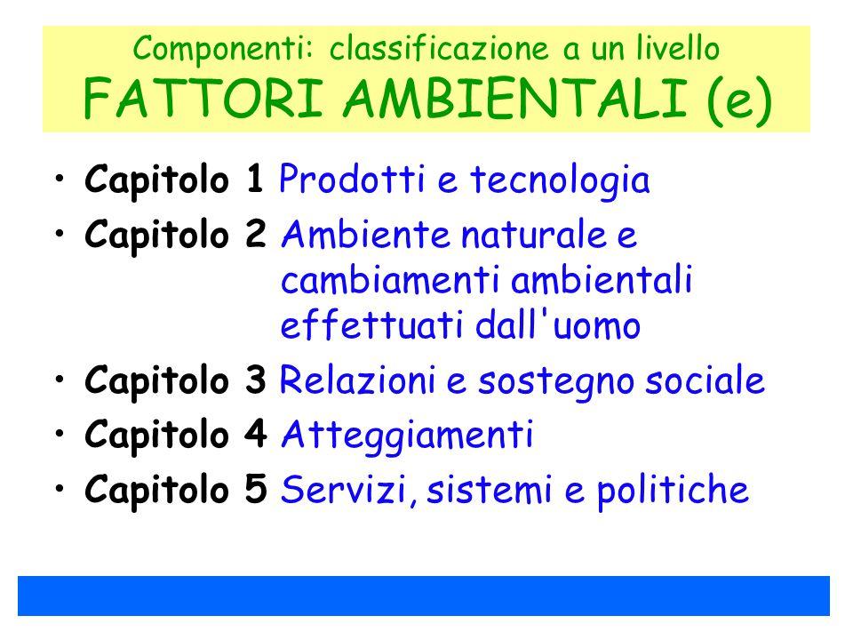 Componenti: classificazione a un livello FATTORI AMBIENTALI (e)