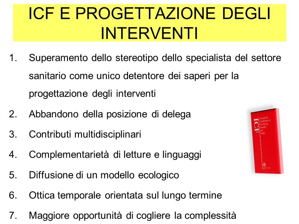 ICF E PROGETTAZIONE DEGLI INTERVENTI