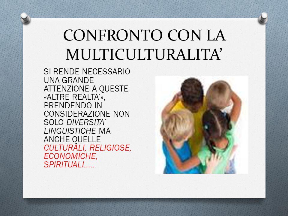 CONFRONTO CON LA MULTICULTURALITA'