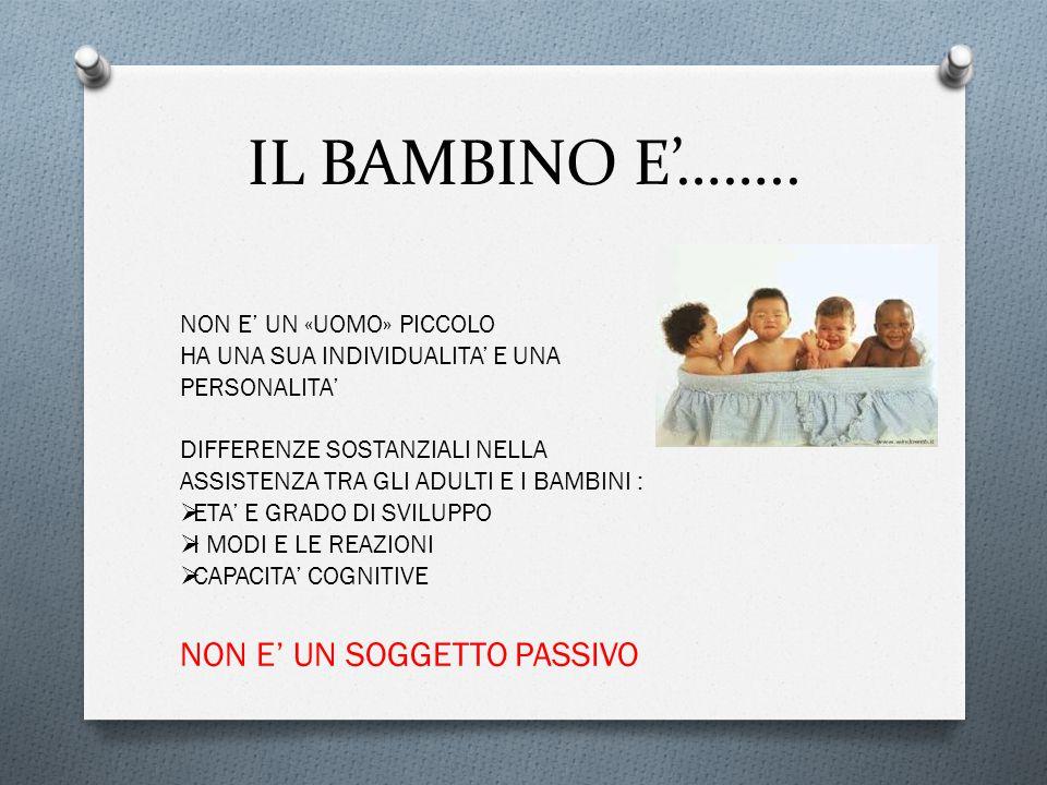 IL BAMBINO E'…….. NON E' UN SOGGETTO PASSIVO NON E' UN «UOMO» PICCOLO