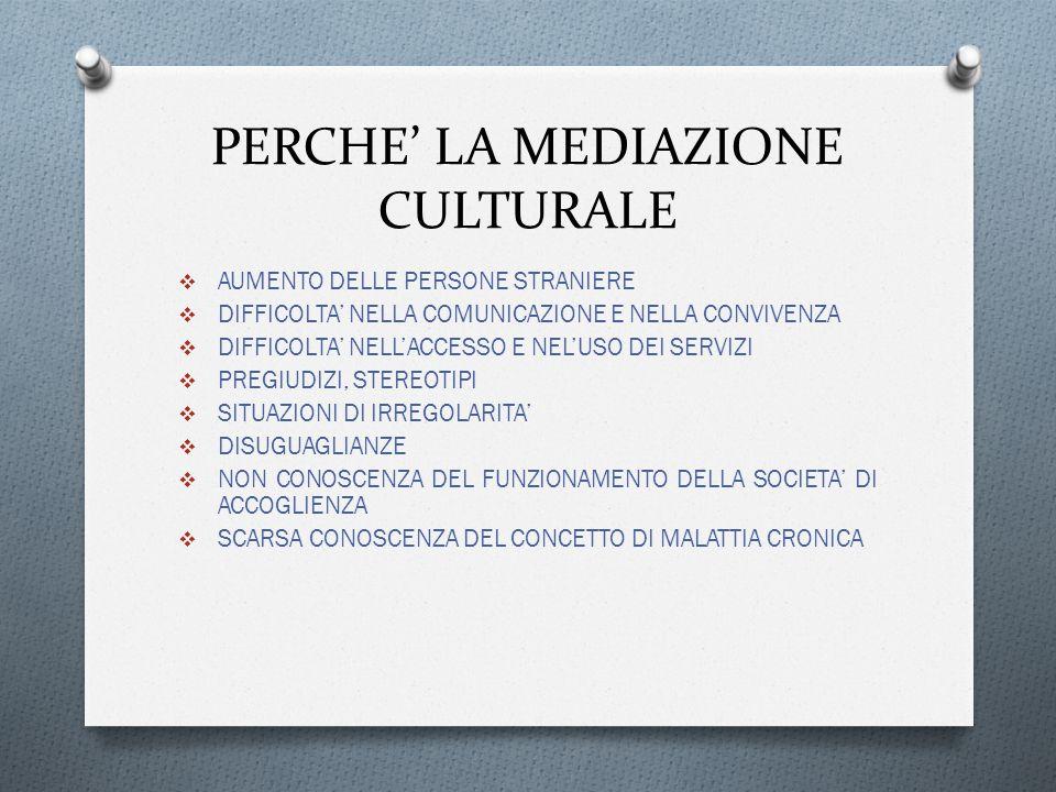 PERCHE' LA MEDIAZIONE CULTURALE