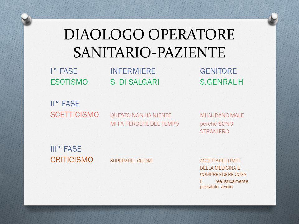DIAOLOGO OPERATORE SANITARIO-PAZIENTE
