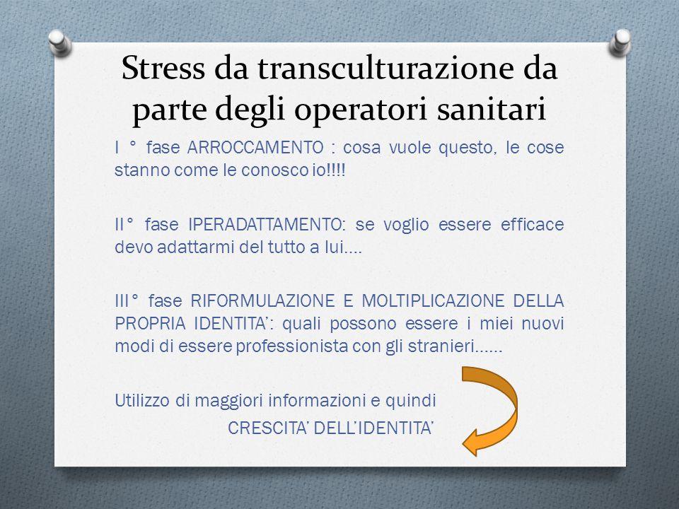 Stress da transculturazione da parte degli operatori sanitari