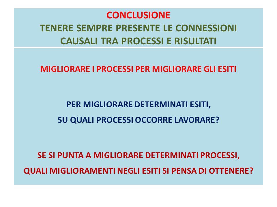 CONCLUSIONE TENERE SEMPRE PRESENTE LE CONNESSIONI CAUSALI TRA PROCESSI E RISULTATI