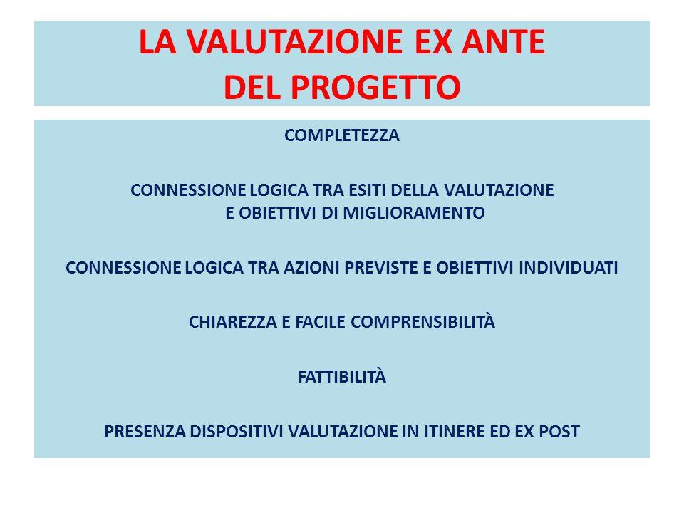 LA VALUTAZIONE EX ANTE DEL PROGETTO