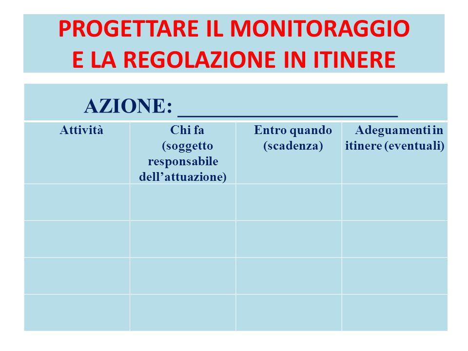 PROGETTARE IL MONITORAGGIO E LA REGOLAZIONE IN ITINERE