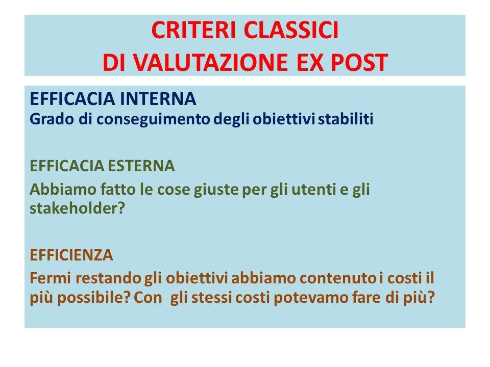CRITERI CLASSICI DI VALUTAZIONE EX POST