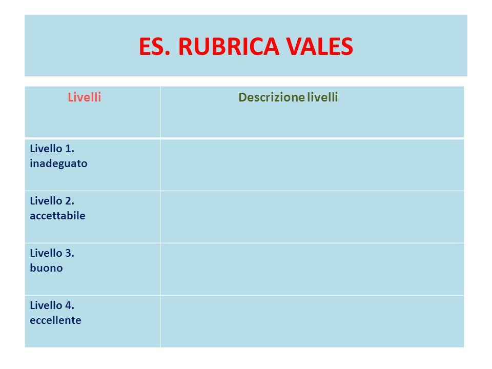 ES. RUBRICA VALES Livelli Descrizione livelli Livello 1. inadeguato
