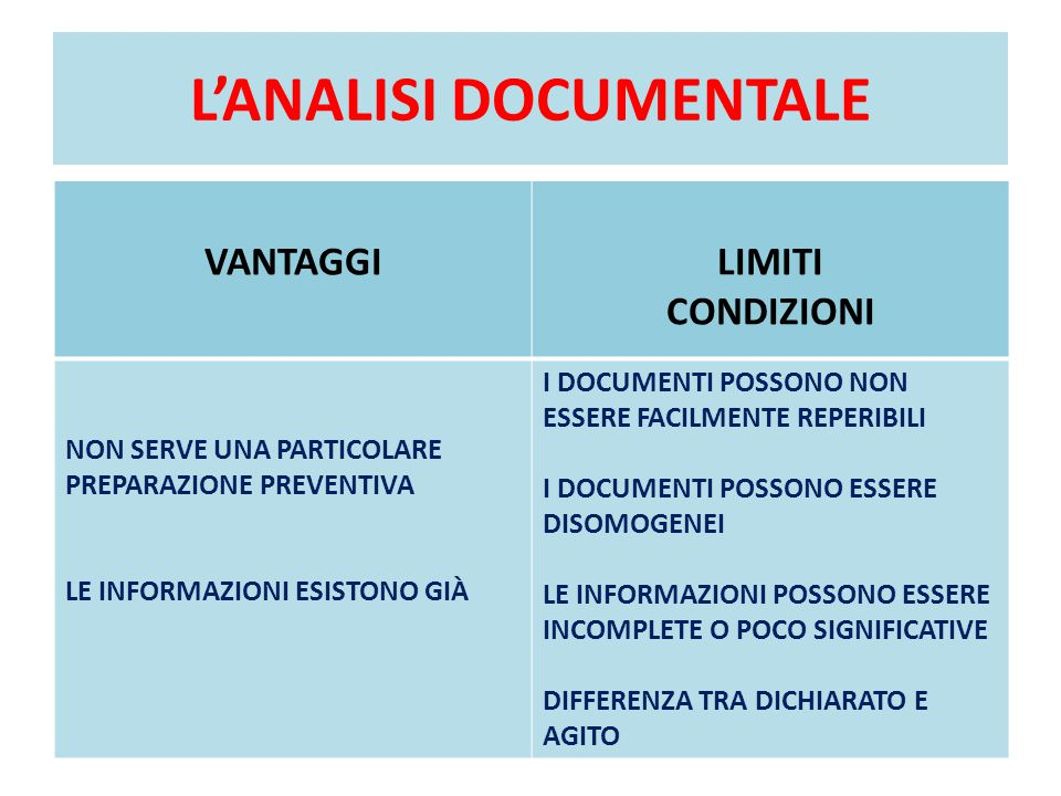 L'ANALISI DOCUMENTALE