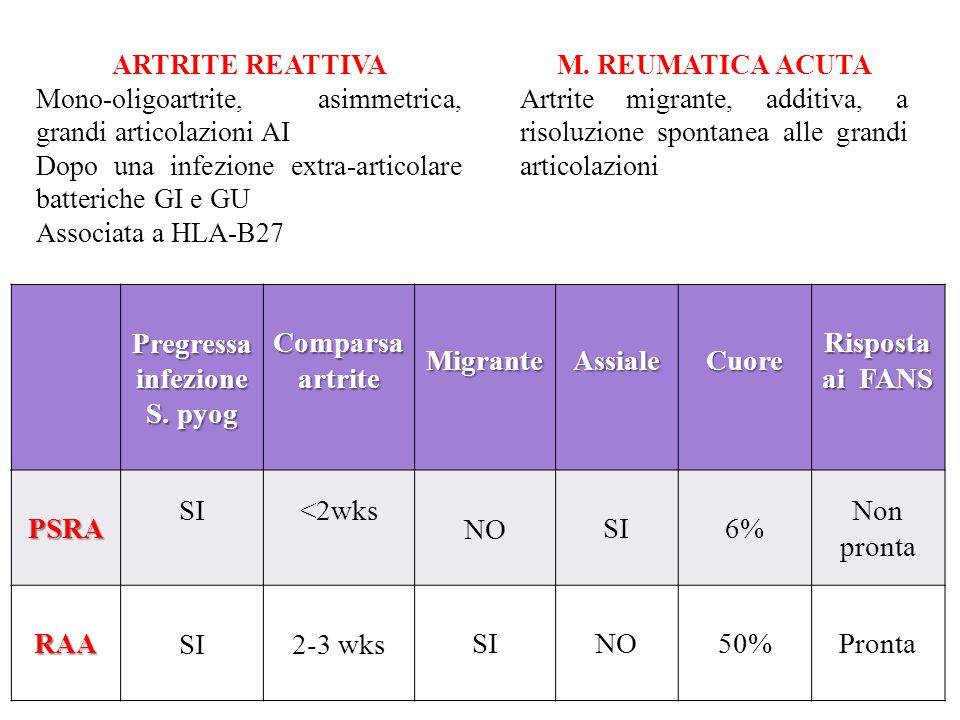 TAS + anti-DNAse B 92% pz RAA