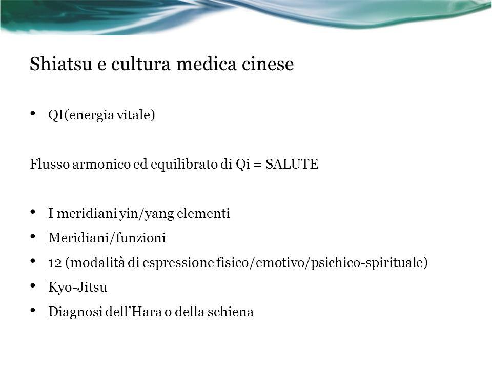 Shiatsu e cultura medica cinese