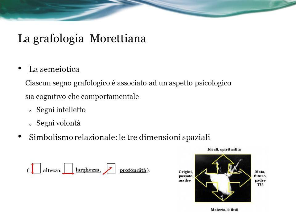 La grafologia Morettiana