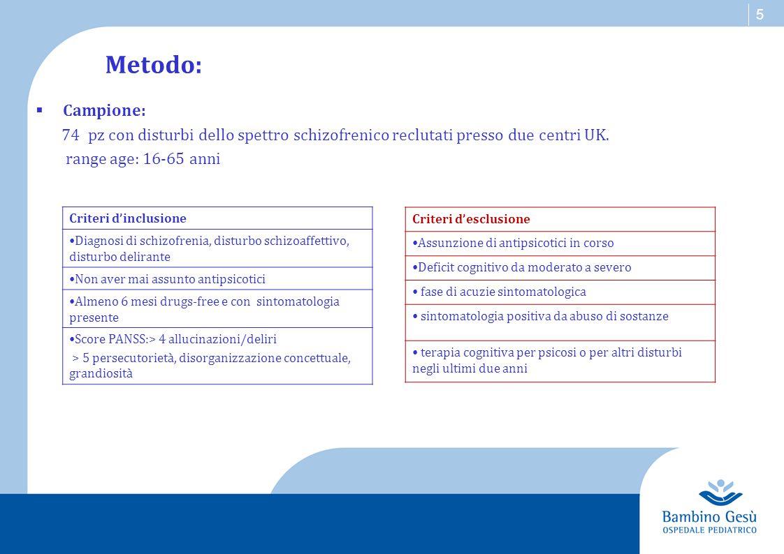 Metodo: Campione: 74 pz con disturbi dello spettro schizofrenico reclutati presso due centri UK. range age: 16-65 anni.