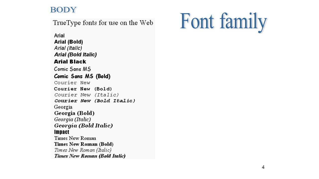 BODY Font family 4