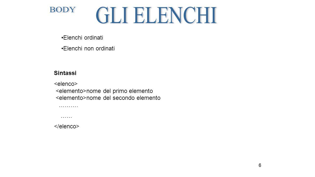 BODY GLI ELENCHI Elenchi ordinati Elenchi non ordinati Sintassi