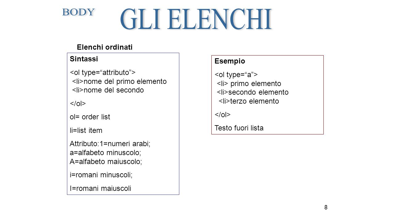 BODY GLI ELENCHI Elenchi ordinati Sintassi