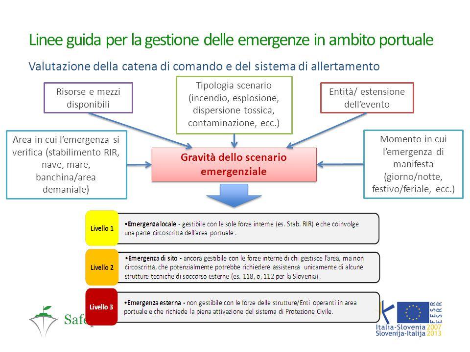 Gravità dello scenario emergenziale