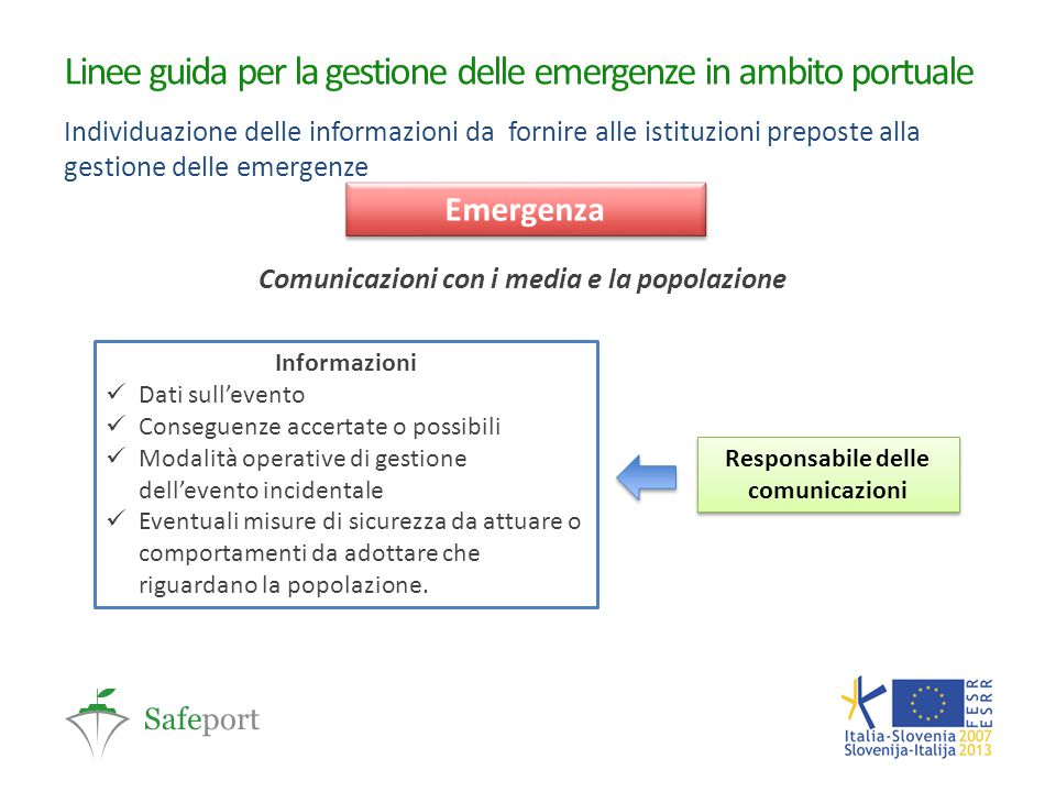Comunicazioni con i media e la popolazione