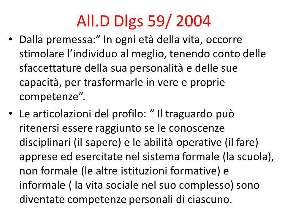 All.D Dlgs 59/ 2004