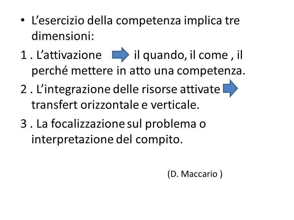 L'esercizio della competenza implica tre dimensioni: