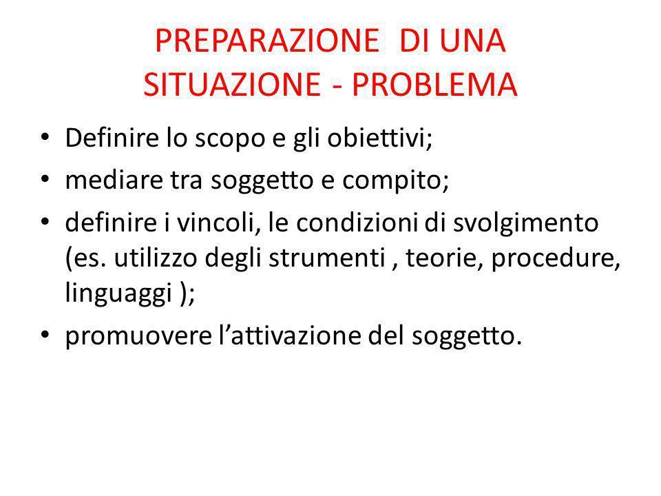 PREPARAZIONE DI UNA SITUAZIONE - PROBLEMA