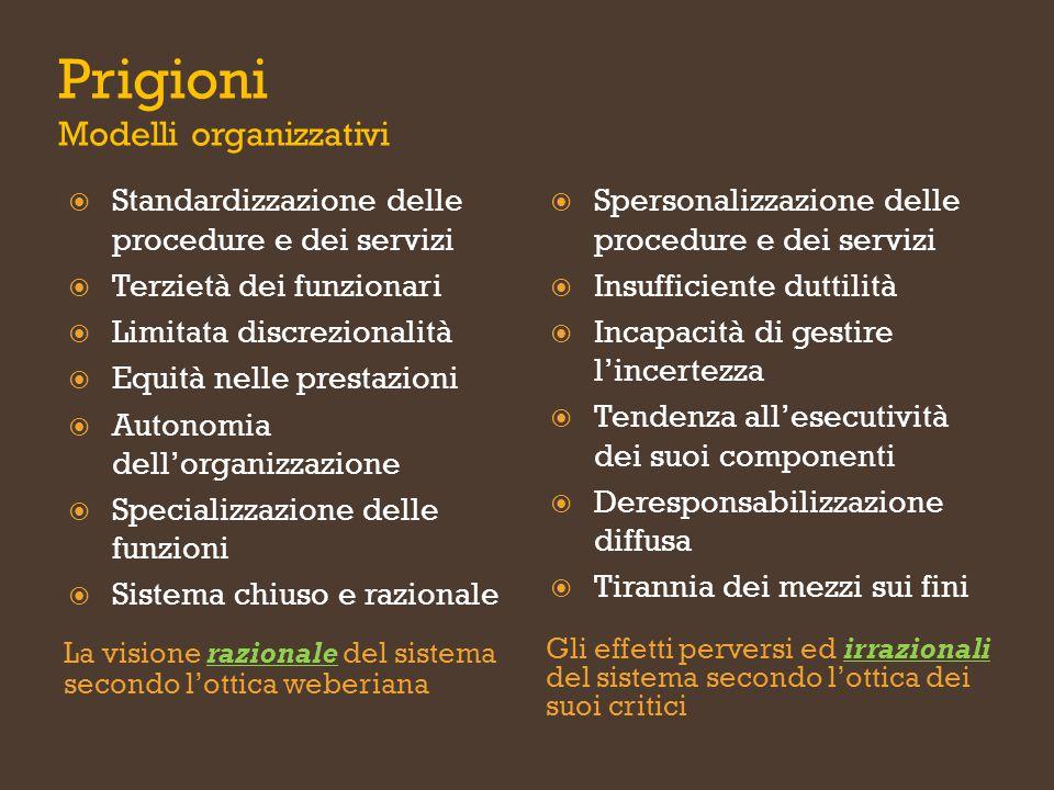 Prigioni Modelli organizzativi
