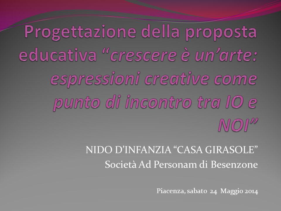 NIDO D'INFANZIA CASA GIRASOLE Società Ad Personam di Besenzone