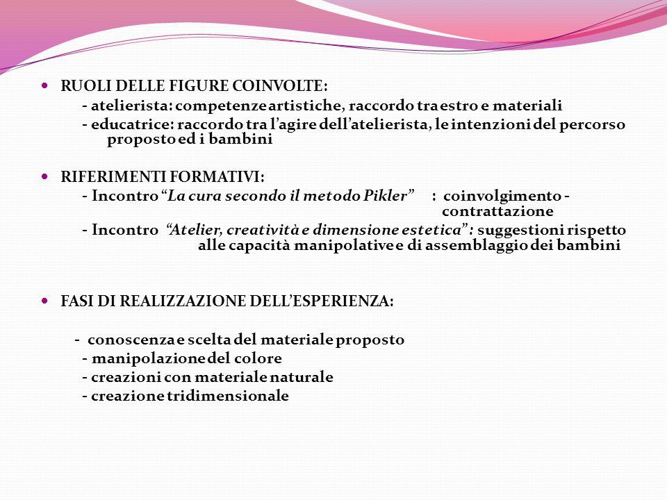 RUOLI DELLE FIGURE COINVOLTE: