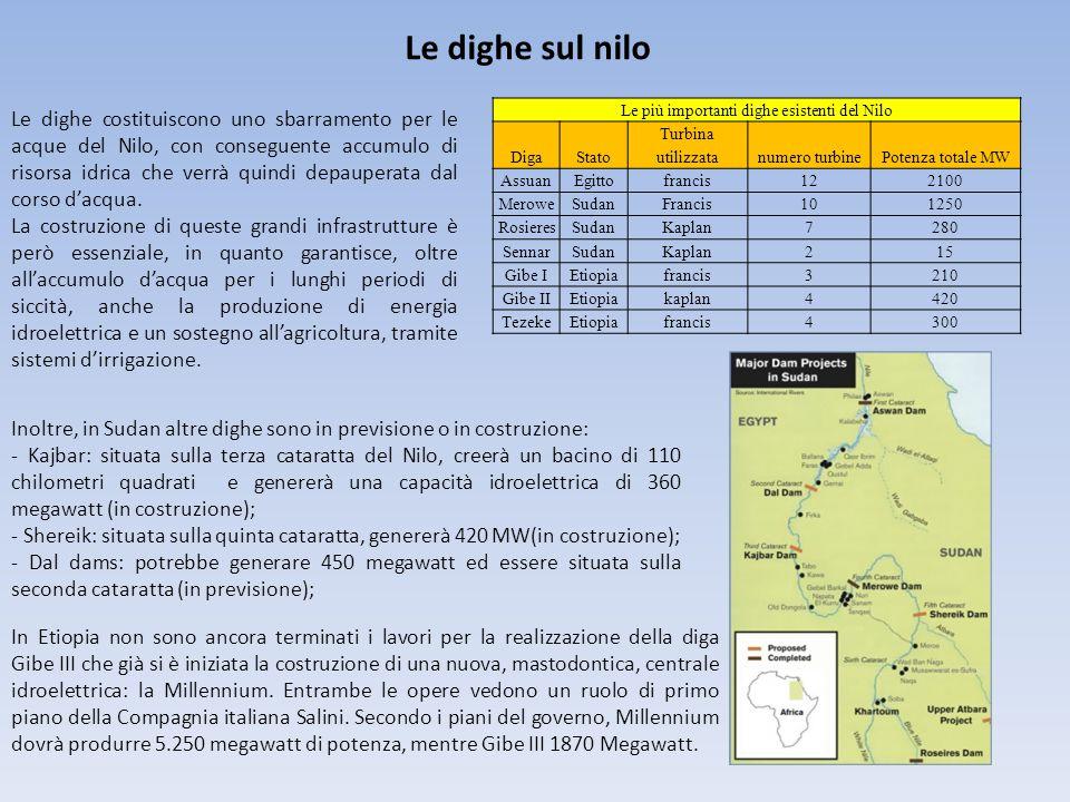 Le più importanti dighe esistenti del Nilo