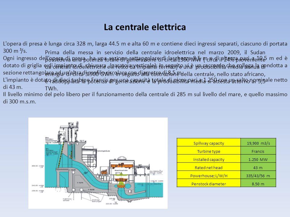La centrale elettrica