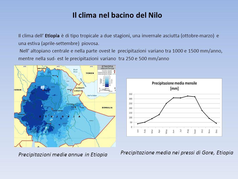 Il clima nel bacino del Nilo