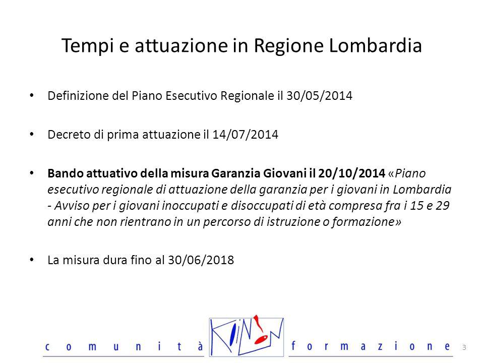 Tempi e attuazione in Regione Lombardia