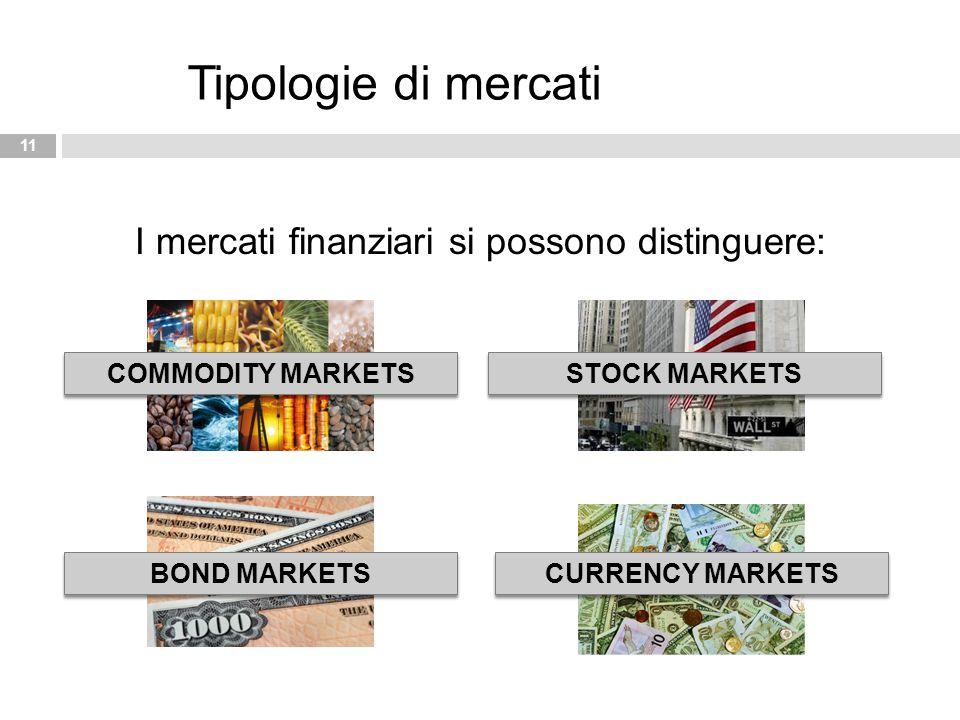 I mercati finanziari si possono distinguere: