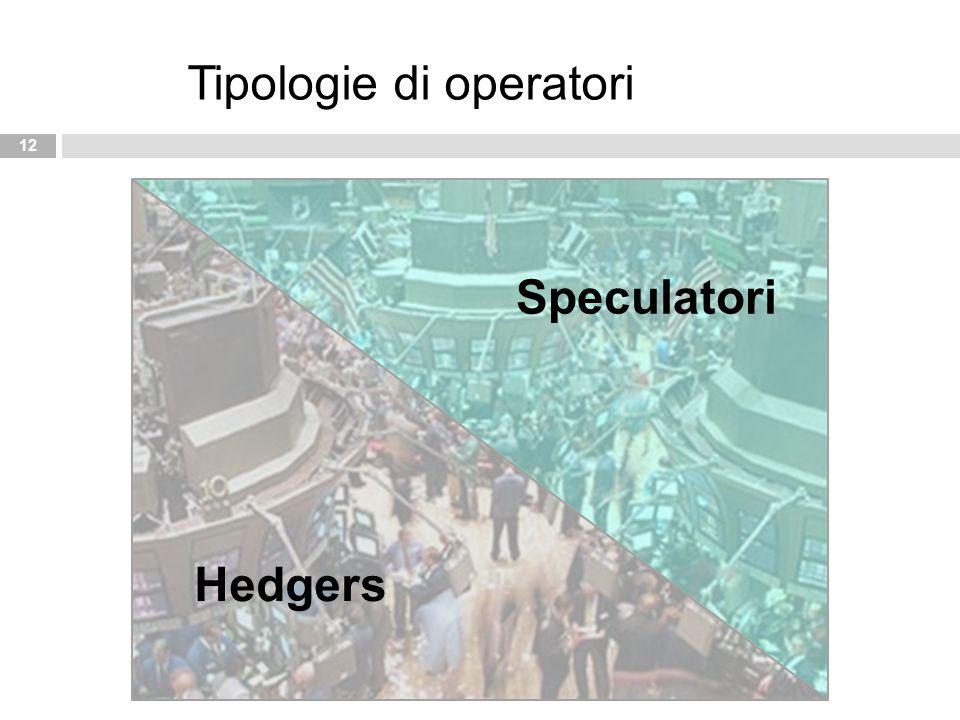 Tipologie di operatori