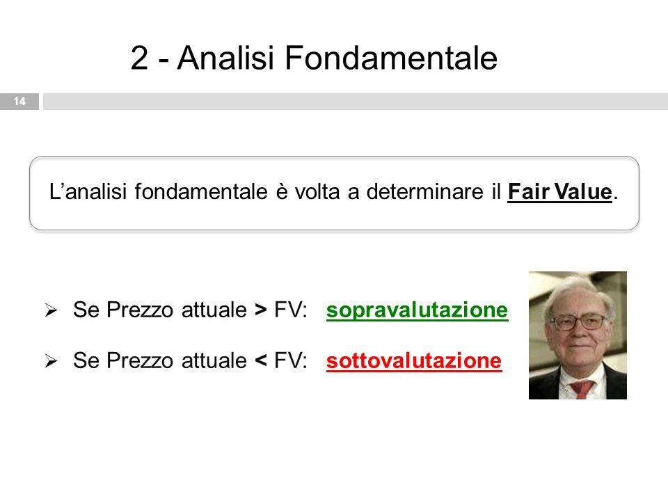 2 - Analisi Fondamentale