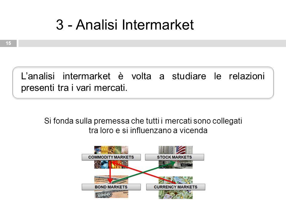 3 - Analisi Intermarket L'analisi intermarket è volta a studiare le relazioni presenti tra i vari mercati.