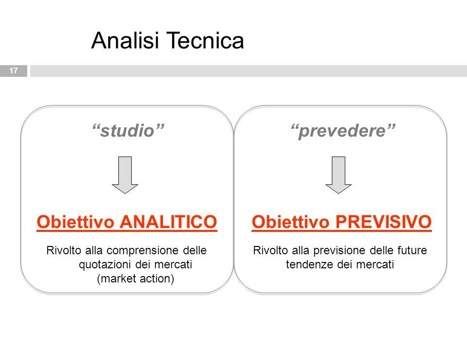 Analisi Tecnica studio Obiettivo ANALITICO prevedere