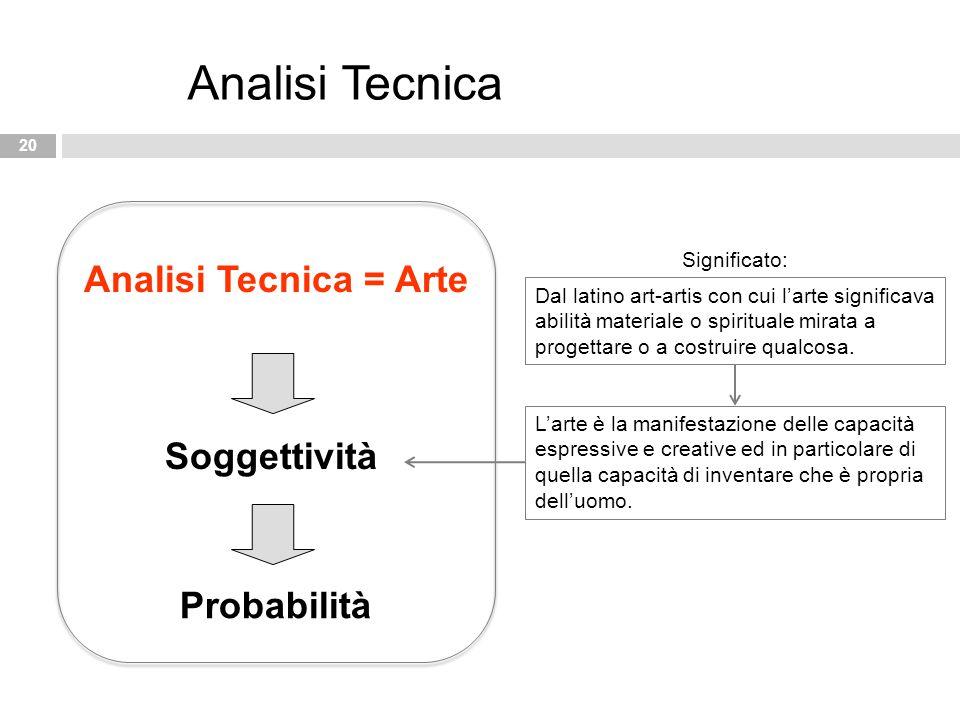 Analisi Tecnica Analisi Tecnica = Arte Soggettività Probabilità
