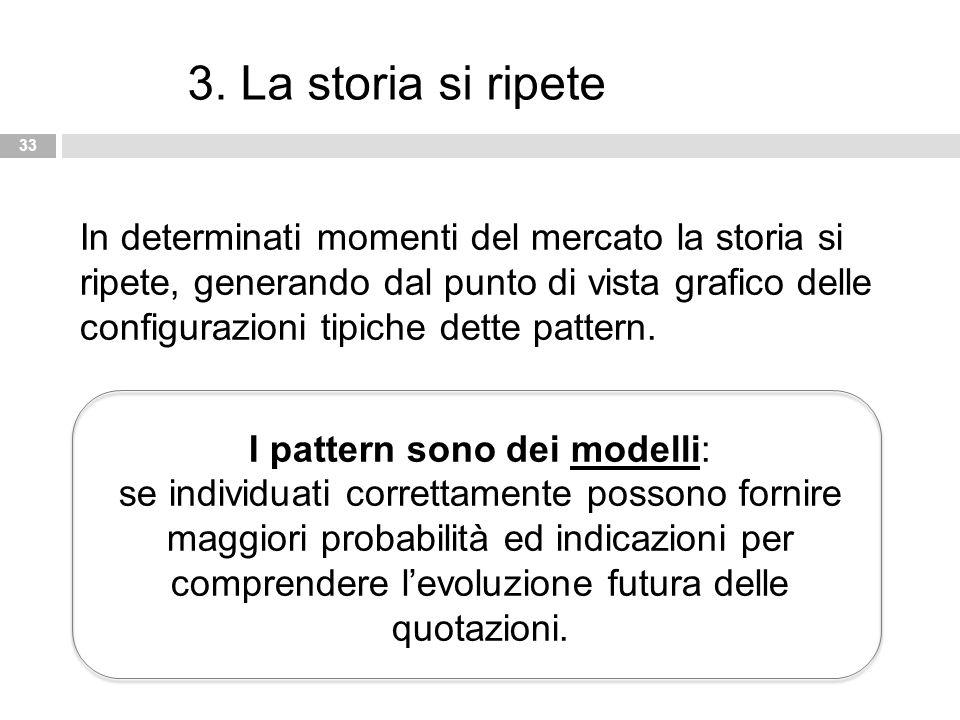 I pattern sono dei modelli: