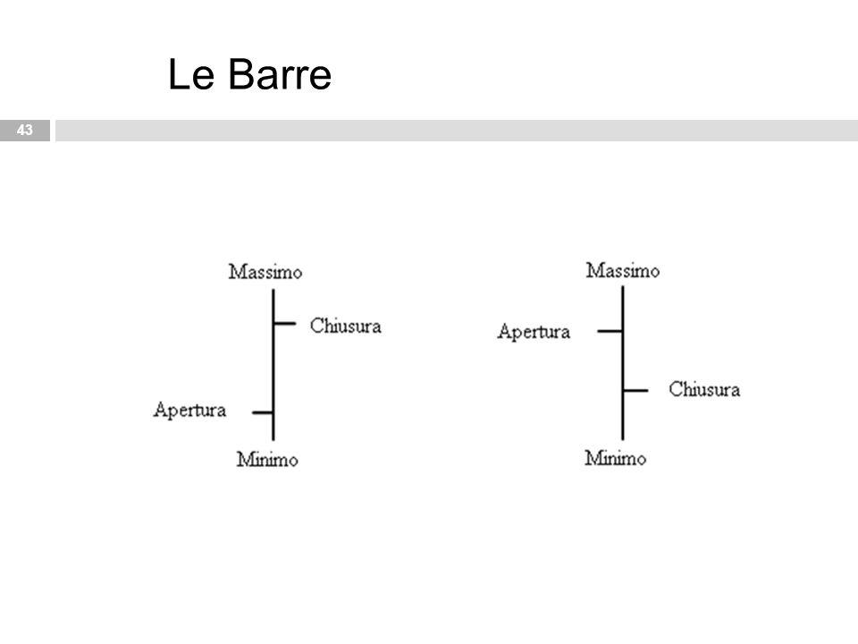 Le Barre