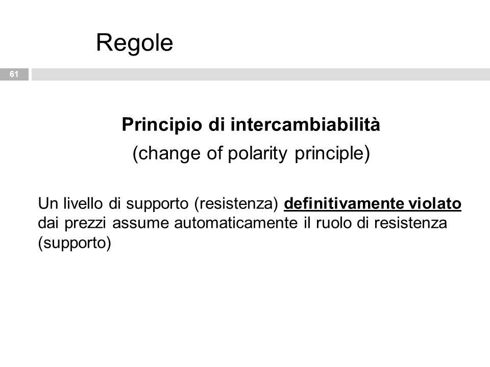 Principio di intercambiabilità